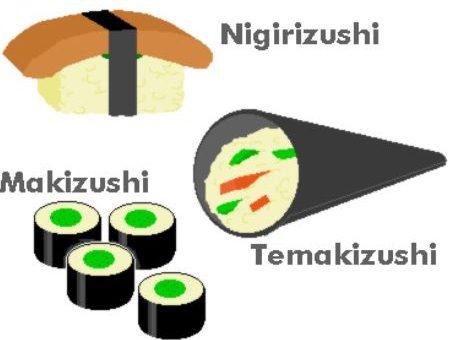 ¿Estás seguro que lo que comes es sushi?